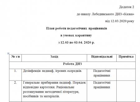Заходи  щодо організації роботи закладу в умовах карантину  з 12.03 по 03.04. 2020 р.