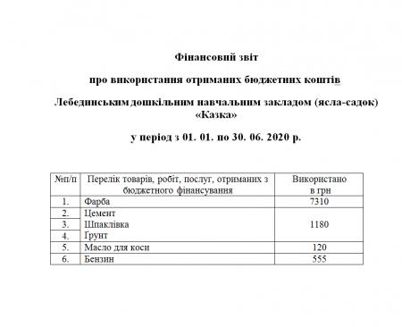 Фінансовий звіт про використання отриманих бюджетних коштів  Лебединським дошкільним навчальним закладом (ясла-садок) «Казка» у період з 01. 01. по 30. 06. 2020 р.